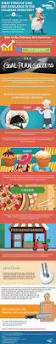 Kitchen Collection Careers 154 Best Career Infographics Images On Pinterest Infographics