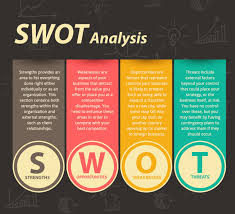Resume Strengths And Weaknesses Examples by Planning For Growth How To Scale Up Using A Swot Analysis Chunk
