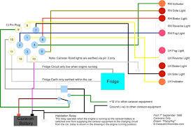 7 pin trailer wiring diagram western australia tamahuproject org