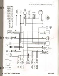cub cadet 106 wiring harness cub cadet wiring harness diagram