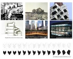 meaning of architectural lifespan thesis