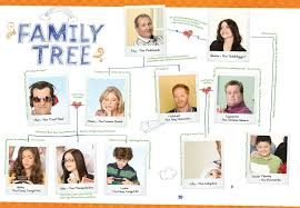 family guy thanksgiving episode modern family s08e22
