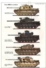 T 72 Interior Tanks M48 Patton Family Tanks Pinterest Military Weapons