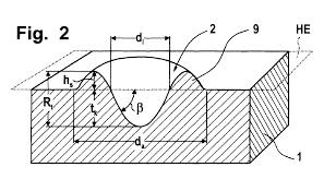 K He U Form G Stig Herstellung Eines Prägwerkzeugs Und Dessen Anwendung Patent 1136574