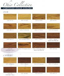 Wood Stain Medium Stain Water Based by Innovative Ideas Furniture Wood Stain Stunning Idea Water Based