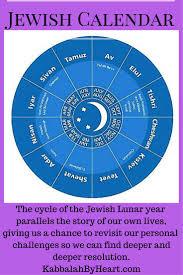 the 25 best jewish calendar ideas on pinterest jewish calendar