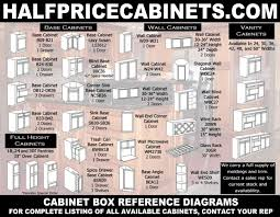 standard depth of kitchen cabis standard kitchen cabinet sizes