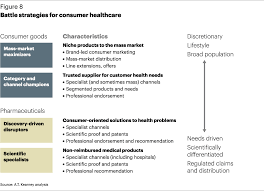 Emerging Brands For A Cause Mobilizing For Action In Consumer Healthcare Article A T