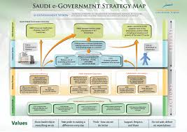 Strategy Map The E Government Second Action Plan 2012 U2013 2016