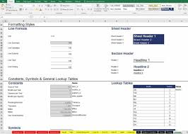 Simple Business Model Template Financial Business Model Template 25 Best Business Plan