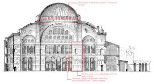 file hagia sophia height of columns piers and diameter of dome png