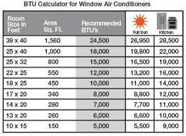 best 25 air conditioner size calculator ideas on pinterest gas