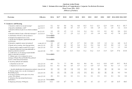 Macrs Depreciation Tables by Tax Reform Initiative Group Briefing Book Aaf
