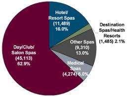 external image chart.2.png