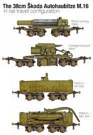 skoda siege social skoda heavy artillery plate 6 by wingsofwrath wwi