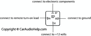 electronic components in car audio