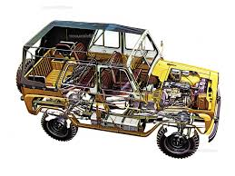 uaz uaz all wheel drive explained awd cars 4x4 vehicles 4wd trucks