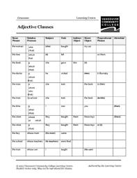 worksheets eal formerly esl libguides at vancouver community