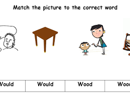 ks1 ks2 homophone lessons no know and would wood by 6avin