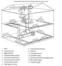 home heating design design ideas modern simple under home heating