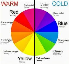 color wheel for makeup artists color wheel makeup palette makeup vidalondon
