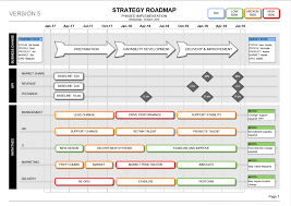 the visio strategy roadmap template is perfect strategic plan for