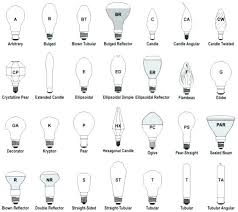 ceiling fan light bulb size led ceiling fan light bulbs medium size of bay ceiling fan light
