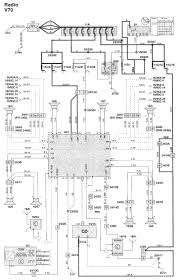 volvo v70 wiring diagram volvo wiring diagrams collection