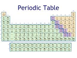 Periodice Table The Periodic Table
