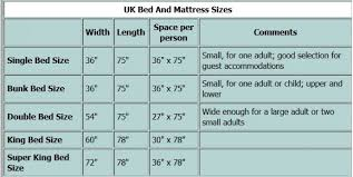 Length Of King Size Bed Bedding Measurements Of A King Size Bed Measurements Of A King