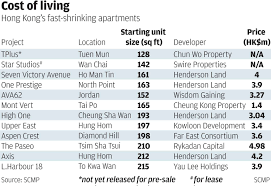 How Big Is A 500 Square Foot Apartment Hong Kong Homes Shrink As Prices Soar And Affordability Goes Out