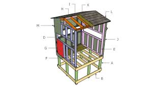 Deer Hunting Box Blinds Plans 5 Free Deer Stand Plans Free Garden Plans How To Build Garden