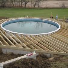 Backyard Landscaping Ideas With Above Ground Pool Decor U0026 Tips Backyard Ideas With Above Ground Pool Decks For