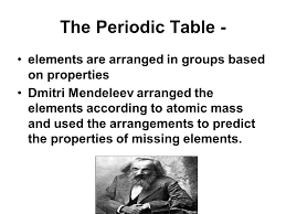Who Is Credited With Arranging The Periodic Table The Periodic Table Of Elements Is Arranged By Periodic Tables