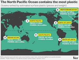 Map Of Oceans There Are 5 Trillion Pieces Of Plastic Floating In Our Oceans