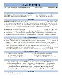 Sample Resume For Business Administration Graduate by Sample Resumes