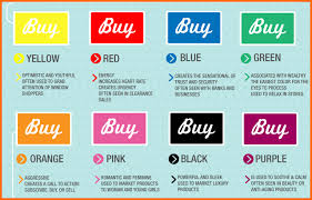 what each color means creative packaging the psychology of colour packaging