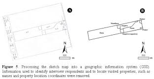 integrating sketch maps and satellite images in the study of land