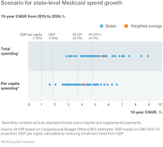 Cover Letter For Mckinsey Looking Ahead In Medicaid Options For States And The Implications