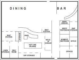 restaurant layout plan planning and operation various food and beverage outlet