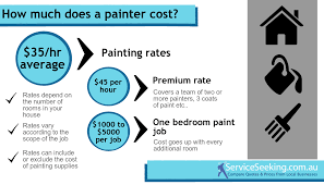 house painters hourly rate home painting