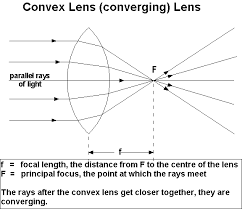 edumission physics form 4 chapter 5 ray diagrams of convex lens