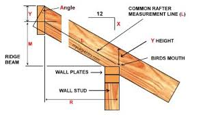 a frame roof design roof pitch calculator calculates pitch rafter length angle and