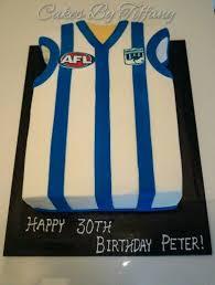 65 best cakes by tiffany images on pinterest tiffany birthday
