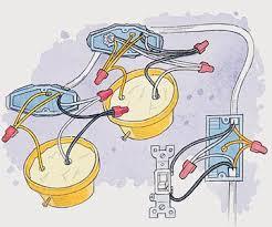 Wiring In A Light Fixture White Black Wire Ceiling Light Www Energywarden Net