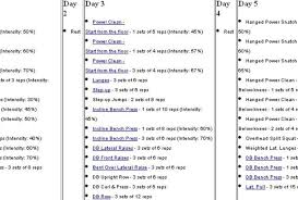 easy workout plans at home quick workouts to loose weight most popular workout programs