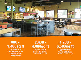 flexible restaurant models to choose from round table pizza