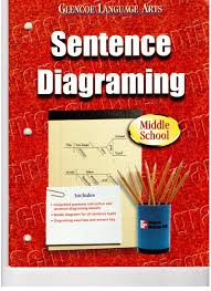 glencoe language arts grades 6 8 sentence diagraming blackline