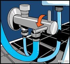 How To Use Bidet Toilet How To Use A Hand Held Bidet Bidet Org