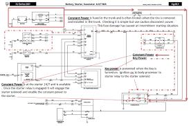 jaguar mk2 wiring diagram jaguar wiring diagrams instruction